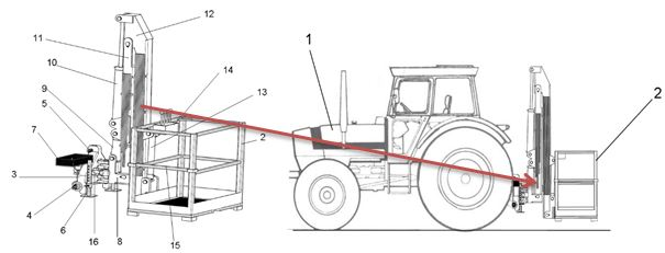 Working lifting platform as a tool for agricultural tractors.