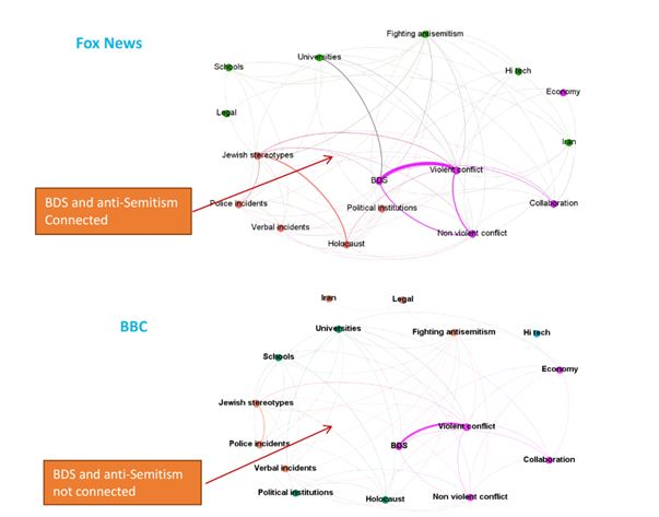 Artificial Intelligence (AI) Based Sentiment Analysis for News Items
