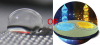 Seeking coatings/materials to alter the wetting features of surfaces (e.g. Superhydrophobicity, Superamphphilicity etc.)