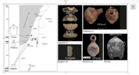Holy Land Brews: Beer Brewed by Ancient Yeast  Erecovered from Archaeological Sites (dated 3100-500 BC)